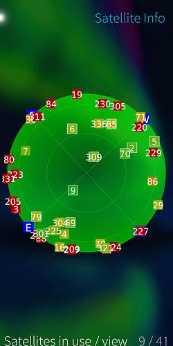 XZ2C-GPSdevice